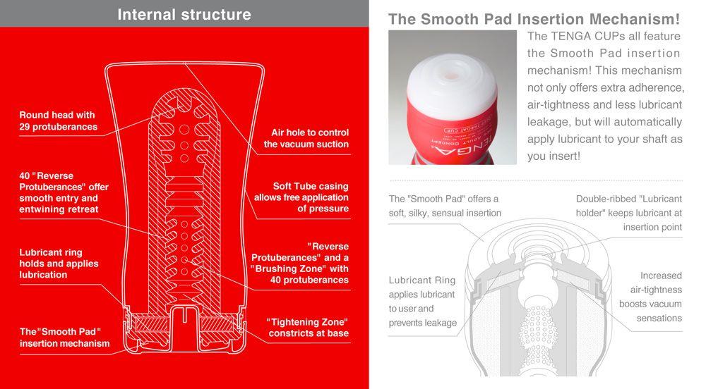 Tenga Standard Edition Soft Tube Onacup
